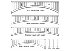 Curved Fretwork